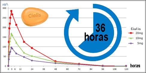 lexapro 2.5 mg